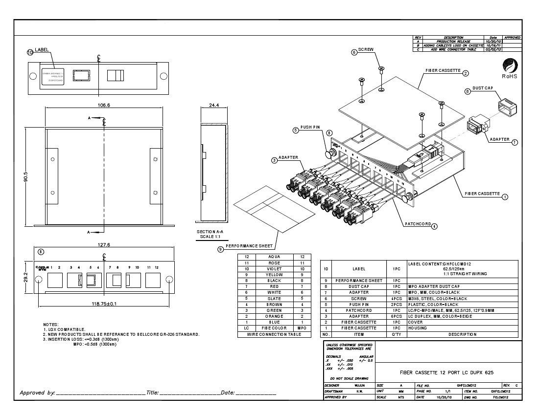 lc multimode duplex fiber optic cassette - 62 5 micron