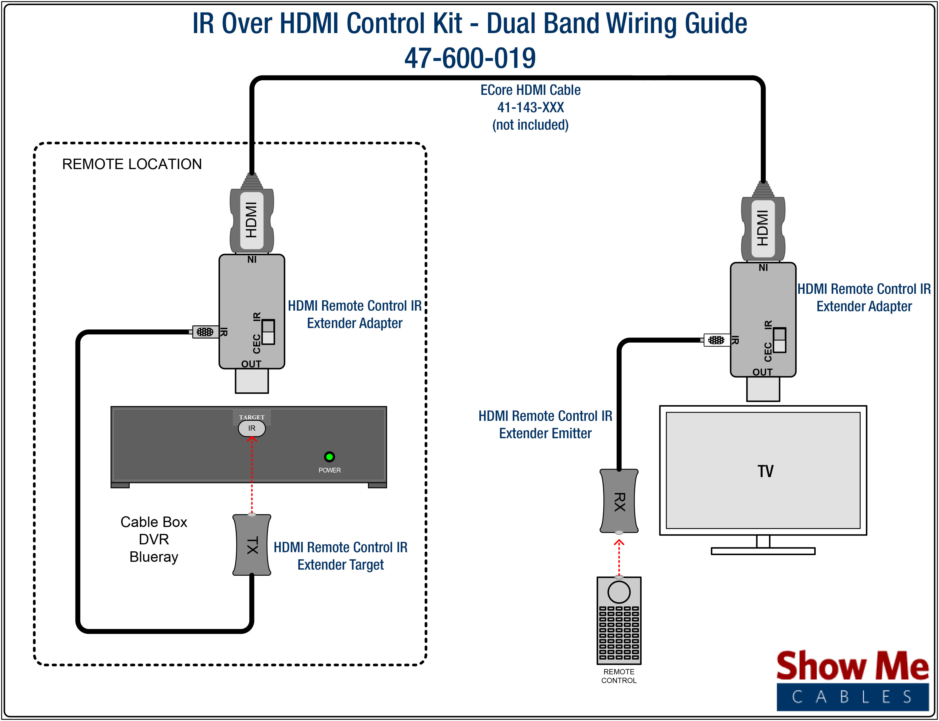 Infrared Remote Over Hdmi Control Kit Dual Band Cat5 Wiring Diagram Click Here To Download The User Manual