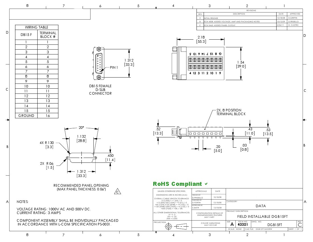 Rs232 Db9 Pinout Wire Colors Page 5 Wiring Diagram And Schematics Rs 232 Color Find Source For Db25 To Hd15 Example Electrical U2022 Rh Huntervalleyhotels Co